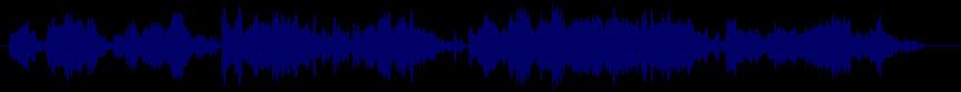 waveform of track #67888