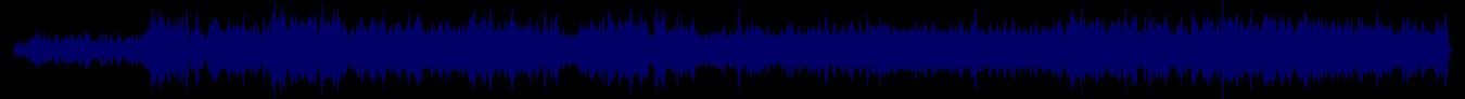 waveform of track #67900
