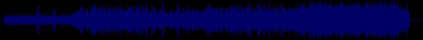 waveform of track #67923