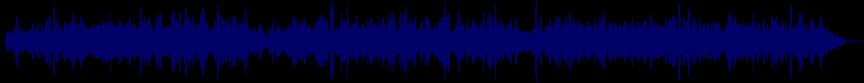 waveform of track #67931