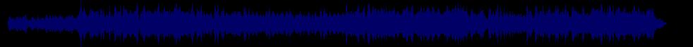 waveform of track #67936