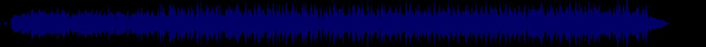 waveform of track #67991