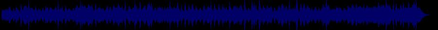 waveform of track #67995
