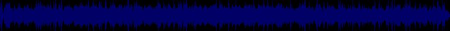 waveform of track #68000