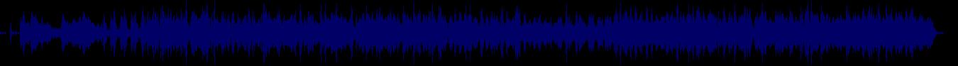 waveform of track #68002