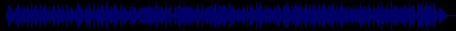 waveform of track #68008