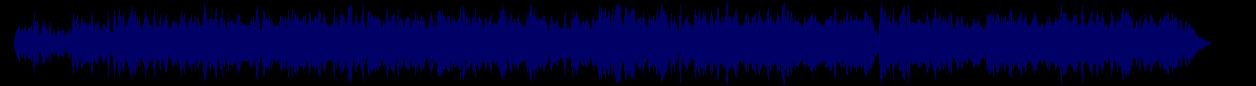 waveform of track #68009