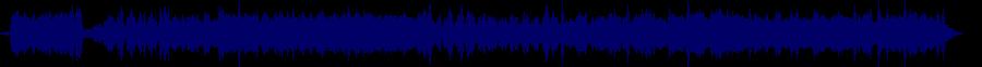 waveform of track #68011