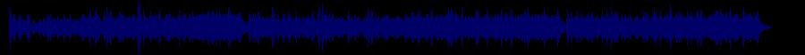 waveform of track #68022
