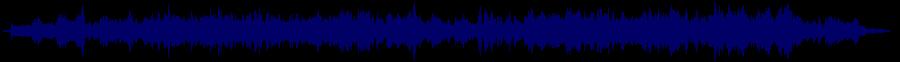 waveform of track #68023