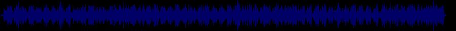 waveform of track #68034