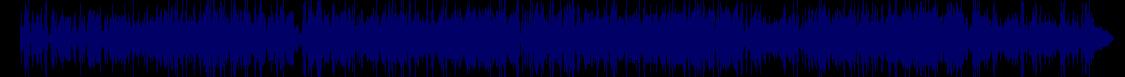 waveform of track #68038