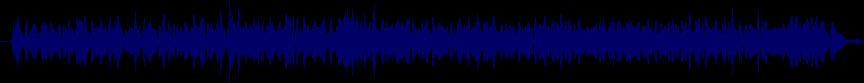 waveform of track #68054