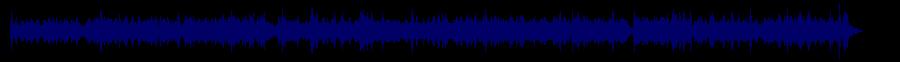 waveform of track #68061