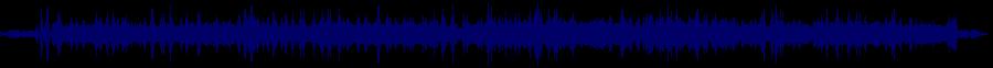 waveform of track #68063