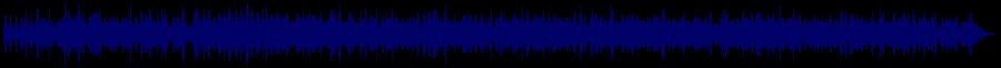 waveform of track #68072