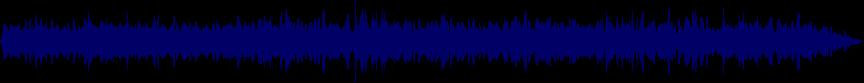 waveform of track #68081