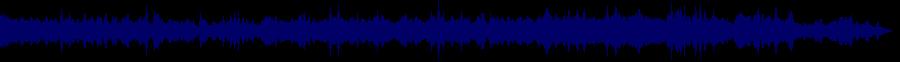 waveform of track #68083