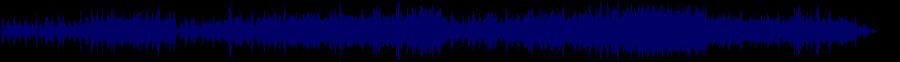 waveform of track #68088