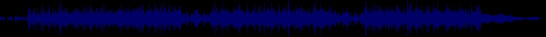 waveform of track #68104
