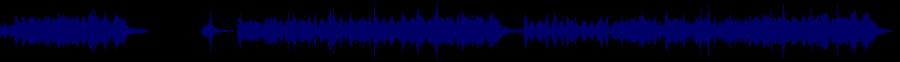 waveform of track #68113