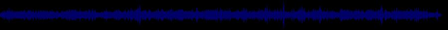waveform of track #68119