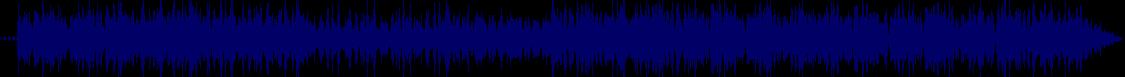 waveform of track #68125
