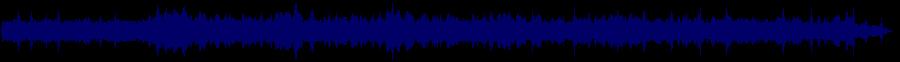 waveform of track #68132