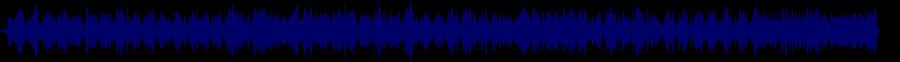 waveform of track #68149