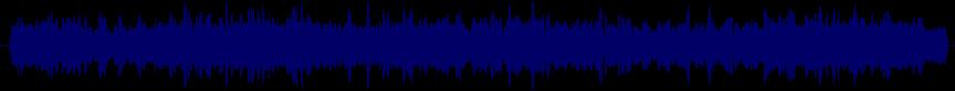 waveform of track #68153