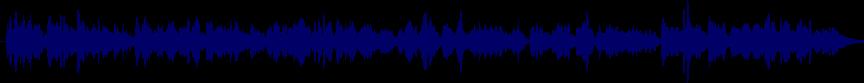 waveform of track #68154