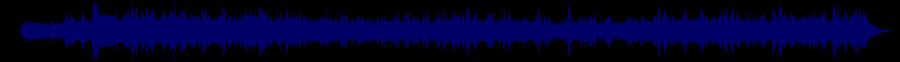 waveform of track #68156