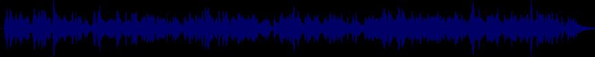 waveform of track #68159