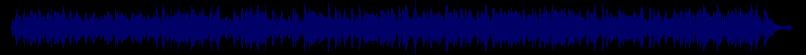 waveform of track #68160