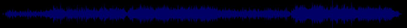 waveform of track #68162