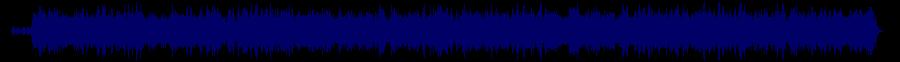 waveform of track #68176