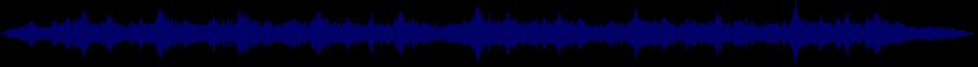 waveform of track #68182