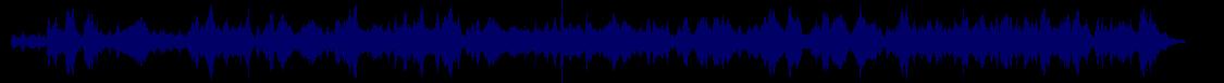 waveform of track #68188