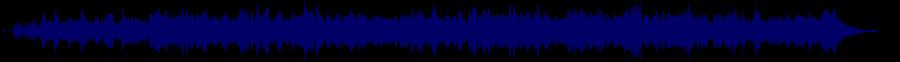 waveform of track #68194