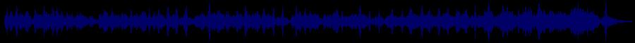waveform of track #68198