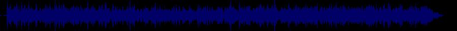 waveform of track #68208