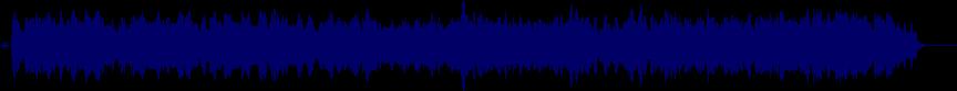 waveform of track #68214