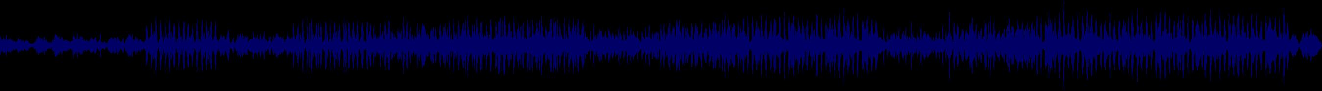 waveform of track #68215