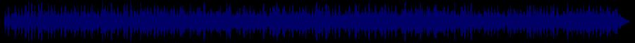 waveform of track #68217