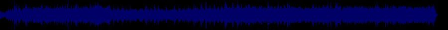 waveform of track #68221