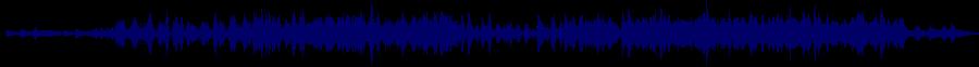 waveform of track #68225