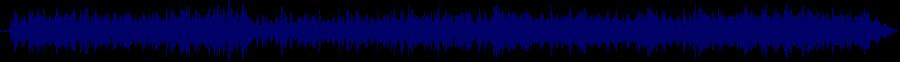 waveform of track #68228