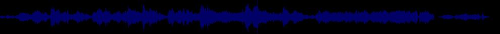 waveform of track #68238