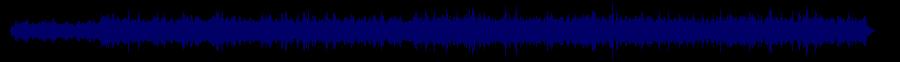waveform of track #68240