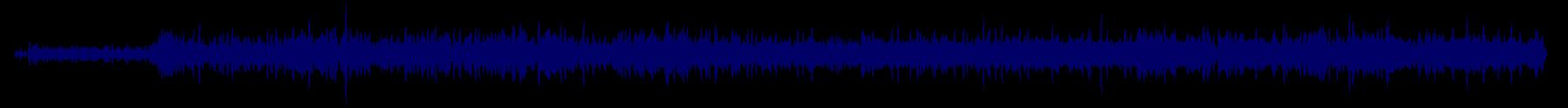 waveform of track #68260